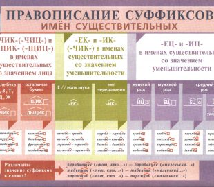 правописание суфф. СУЩ-1